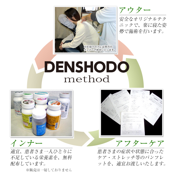 denshodo_method