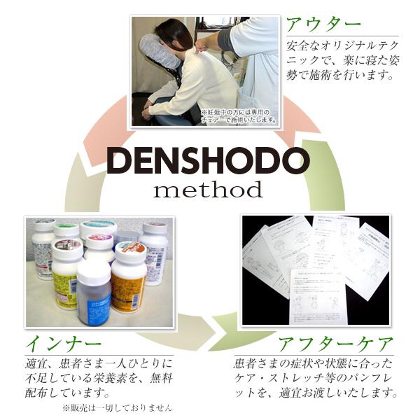denshodo_method